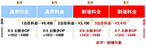 price06